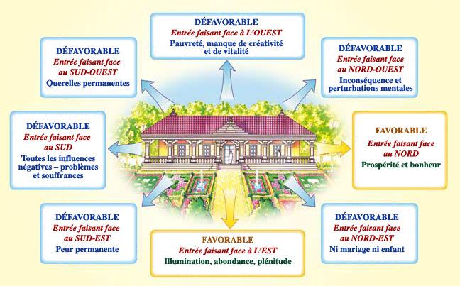 sthapatya-house